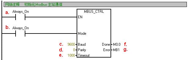 plc自动化控制  plc自动控制编程  modbus rtu 主站指令库